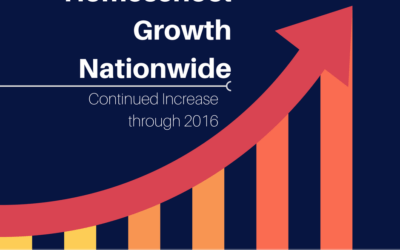 Homeschooling Growth Nationwide: Multiple Data Points Indicate a Continued Increase through 2016